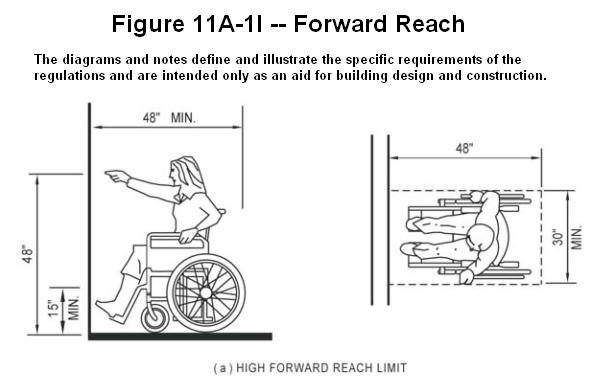 Ada compliance archives disability smart solutions - Ada bathroom stall door requirements ...