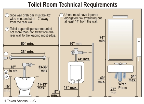 Ada compliance disability smart solutions - Ada bathroom stall door requirements ...